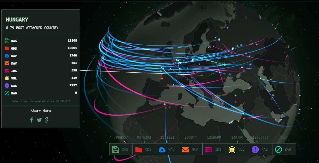 Cyber fenyegetettség térkép