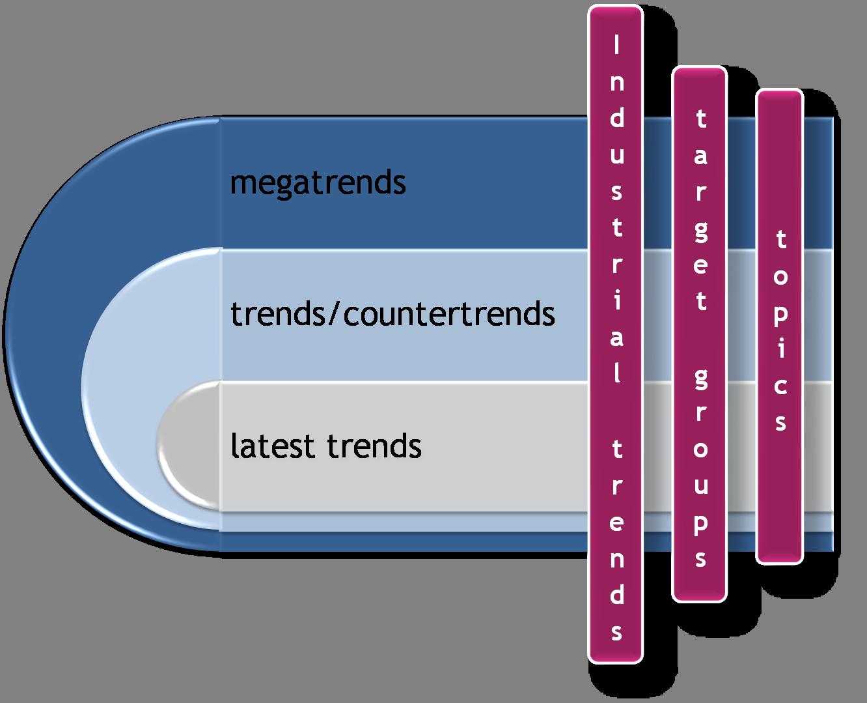 Megatrends_new.png