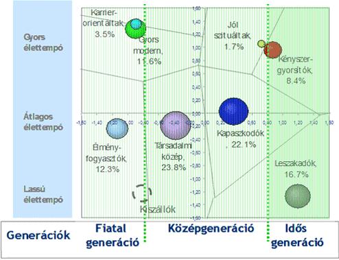 generacios1.png